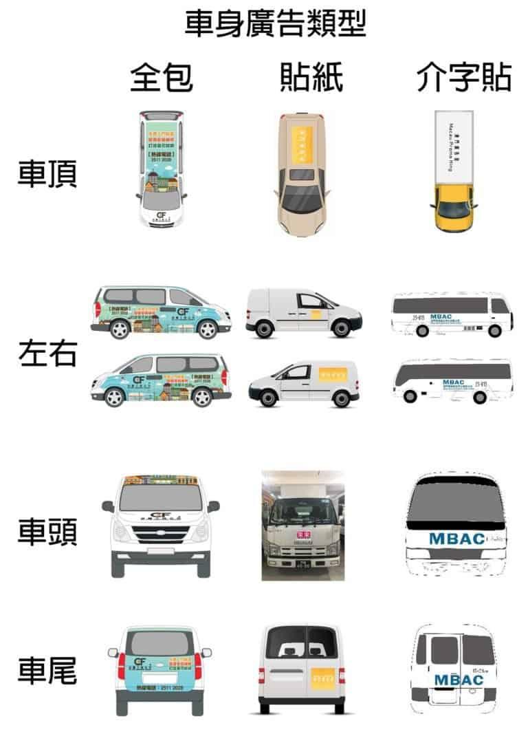 車身廣告貼紙安裝 1