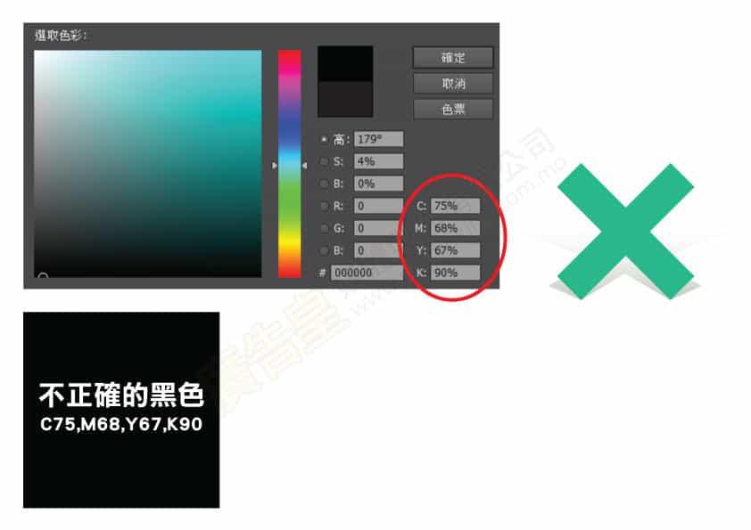 設計/印刷卡片時注意事項 9